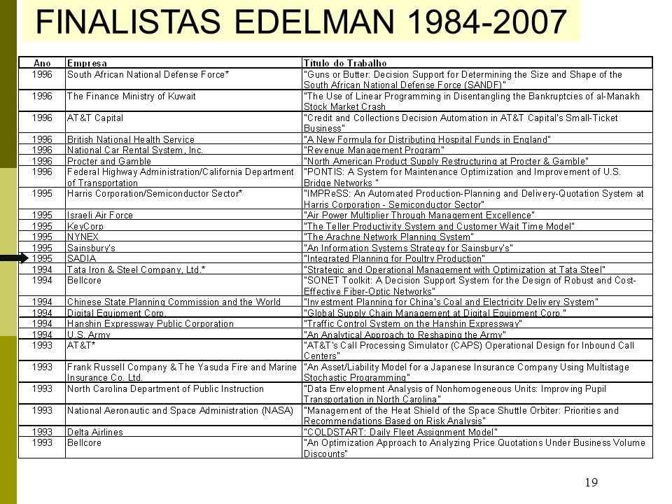 FINALISTAS EDELMAN 1984-2007 19