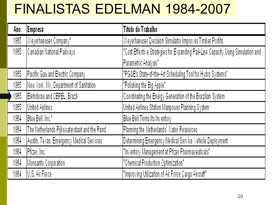 FINALISTAS EDELMAN 1984-2007 20