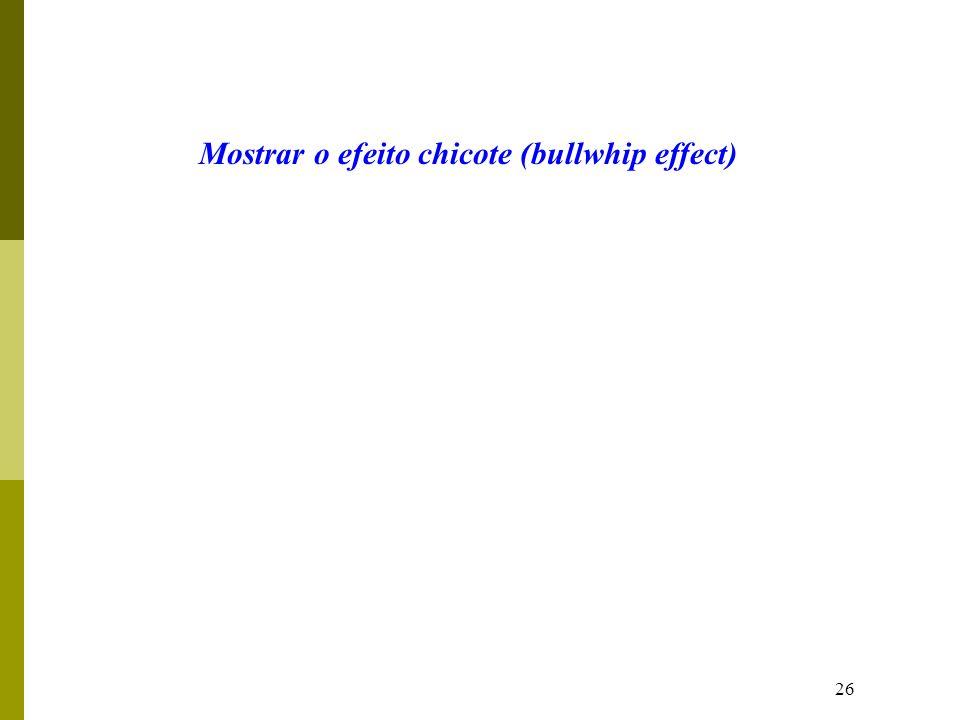 Mostrar o efeito chicote (bullwhip effect)