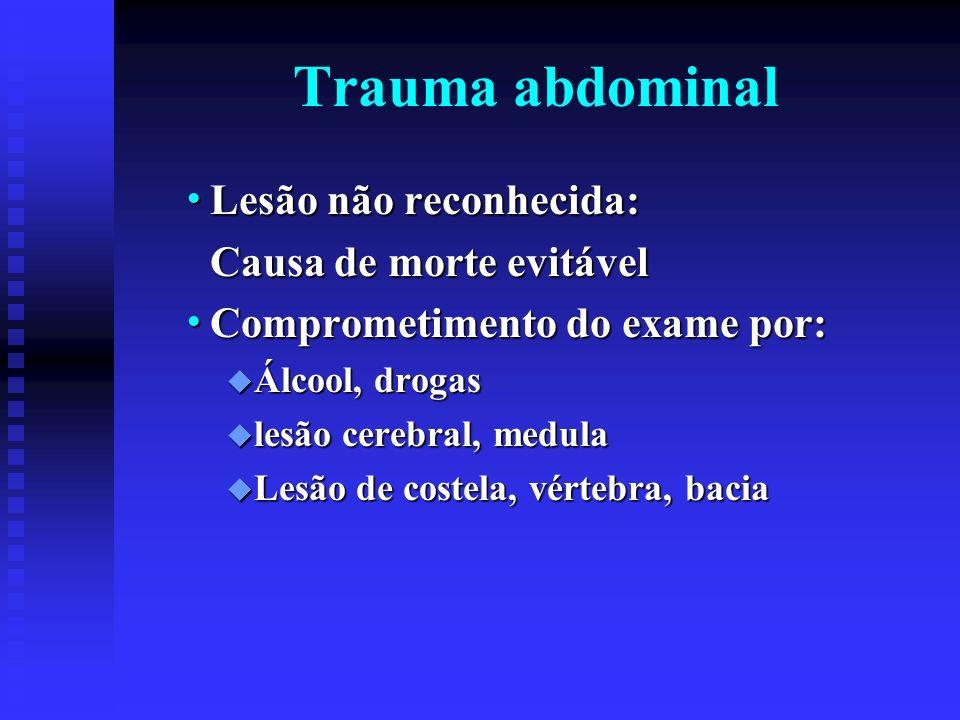 Trauma abdominal Lesão não reconhecida: Causa de morte evitável