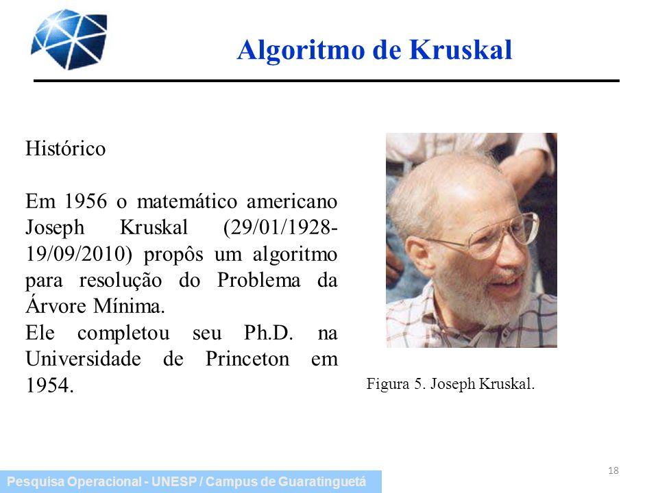 Algoritmo de Kruskal Histórico