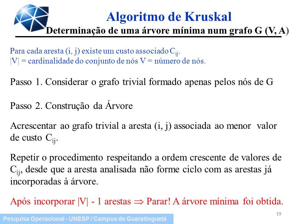 Algoritmo de KruskalDeterminação de uma árvore mínima num grafo G (V, A) Para cada aresta (i, j) existe um custo associado Cij.