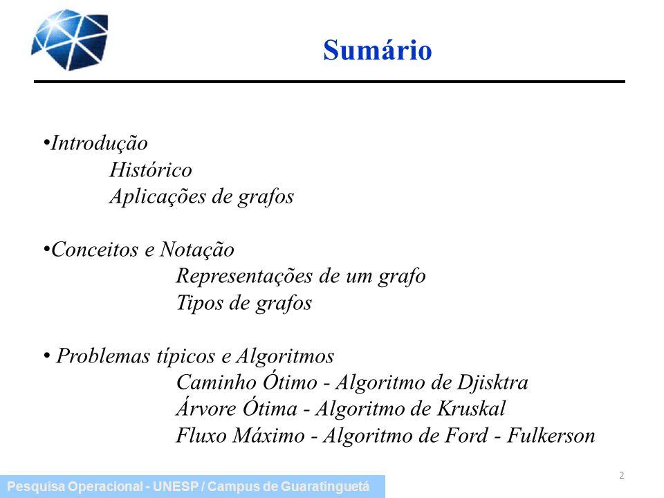 Sumário Introdução Histórico Aplicações de grafos Conceitos e Notação