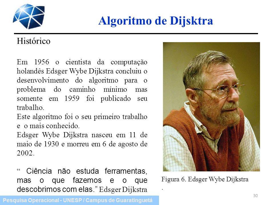 Algoritmo de Dijsktra Histórico