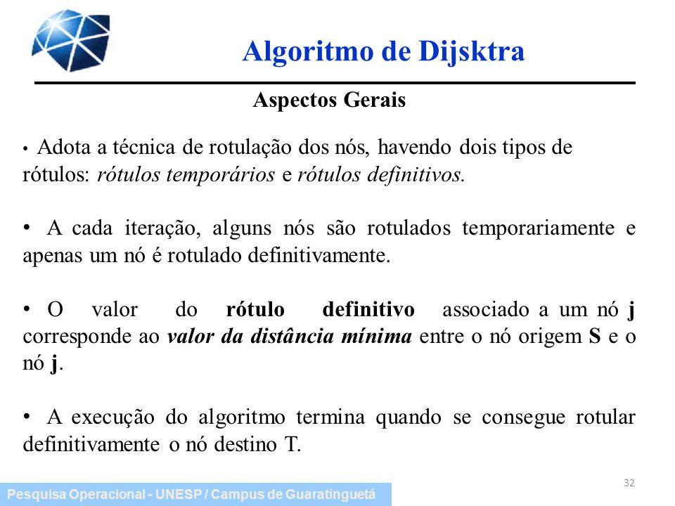 Algoritmo de Dijsktra Aspectos Gerais
