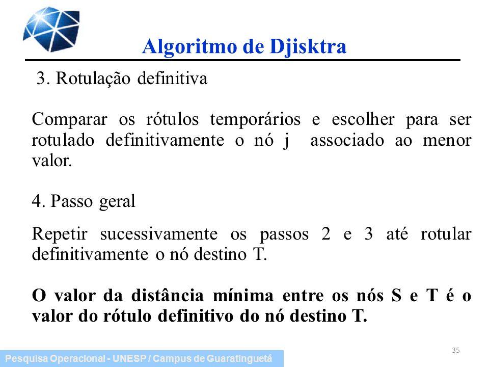 Algoritmo de Djisktra 3. Rotulação definitiva
