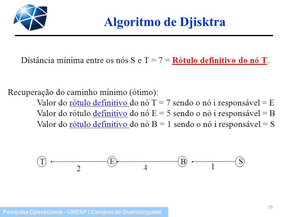 Distância mínima entre os nós S e T = 7 = Rótulo definitivo do nó T.