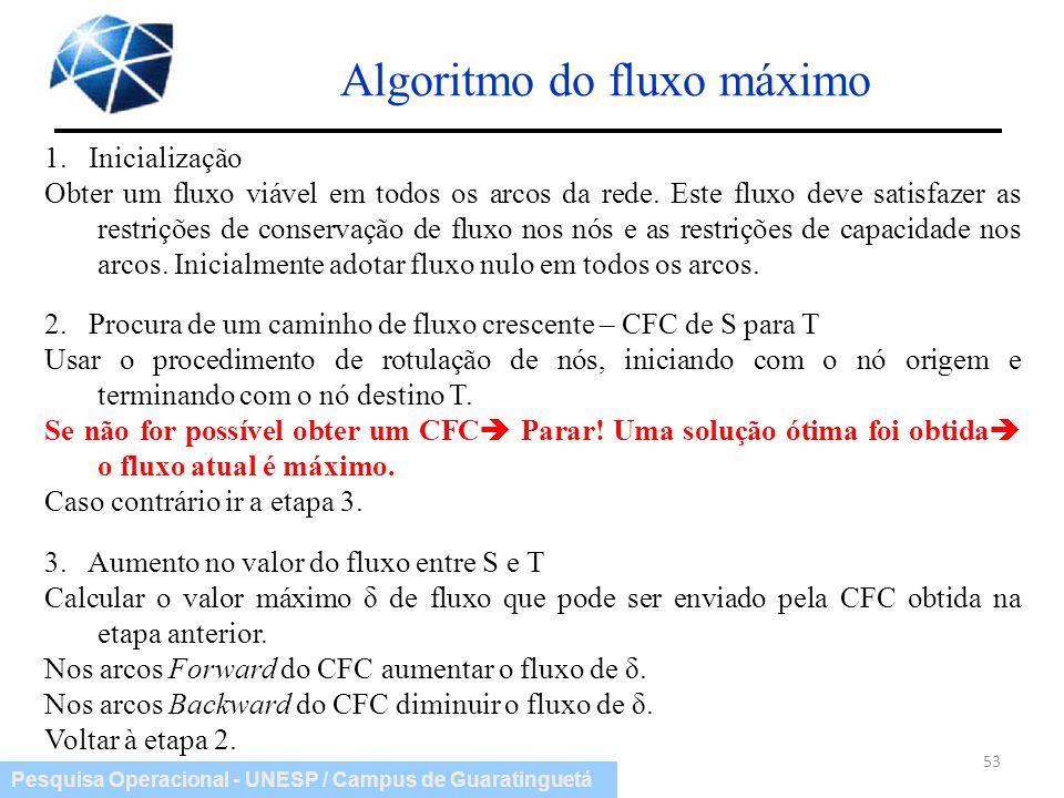 Algoritmo do fluxo máximo