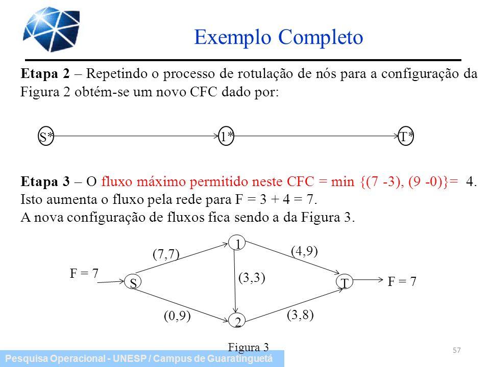 Exemplo Completo Etapa 2 – Repetindo o processo de rotulação de nós para a configuração da Figura 2 obtém-se um novo CFC dado por:
