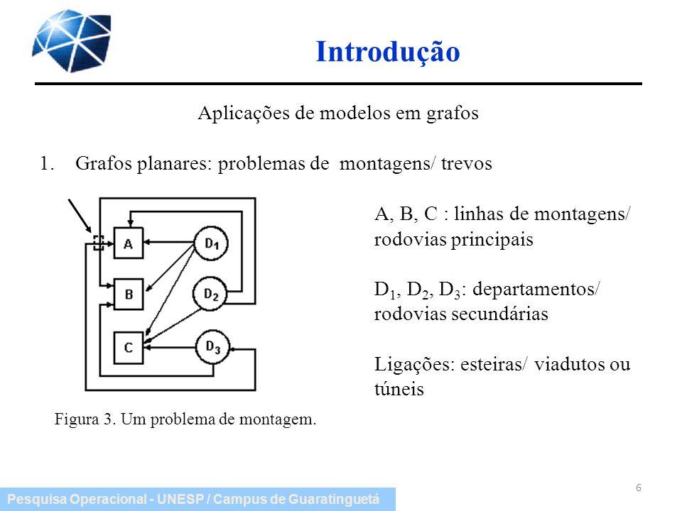 Aplicações de modelos em grafos