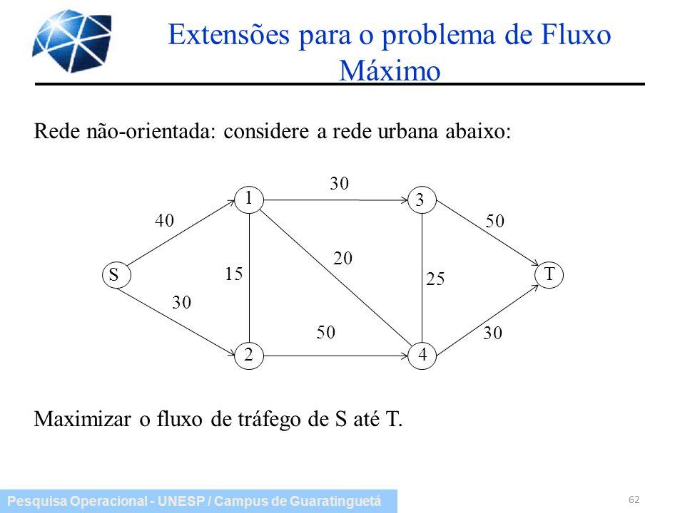 Extensões para o problema de Fluxo Máximo