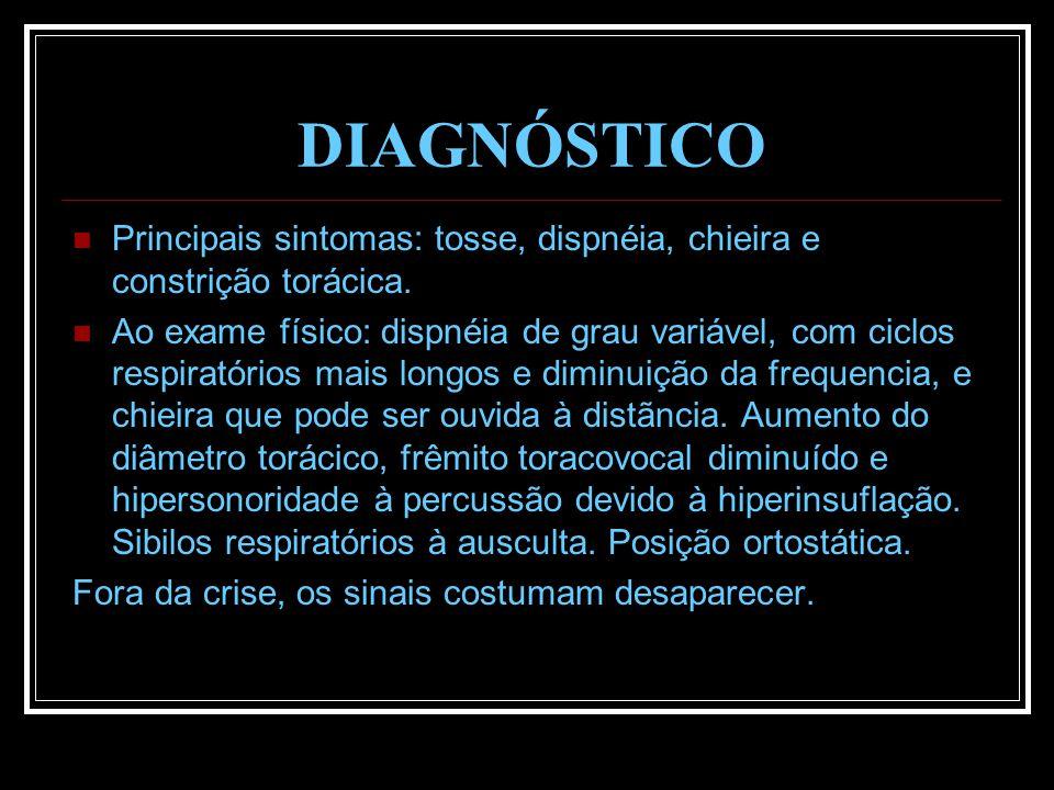 DIAGNÓSTICO Principais sintomas: tosse, dispnéia, chieira e constrição torácica.