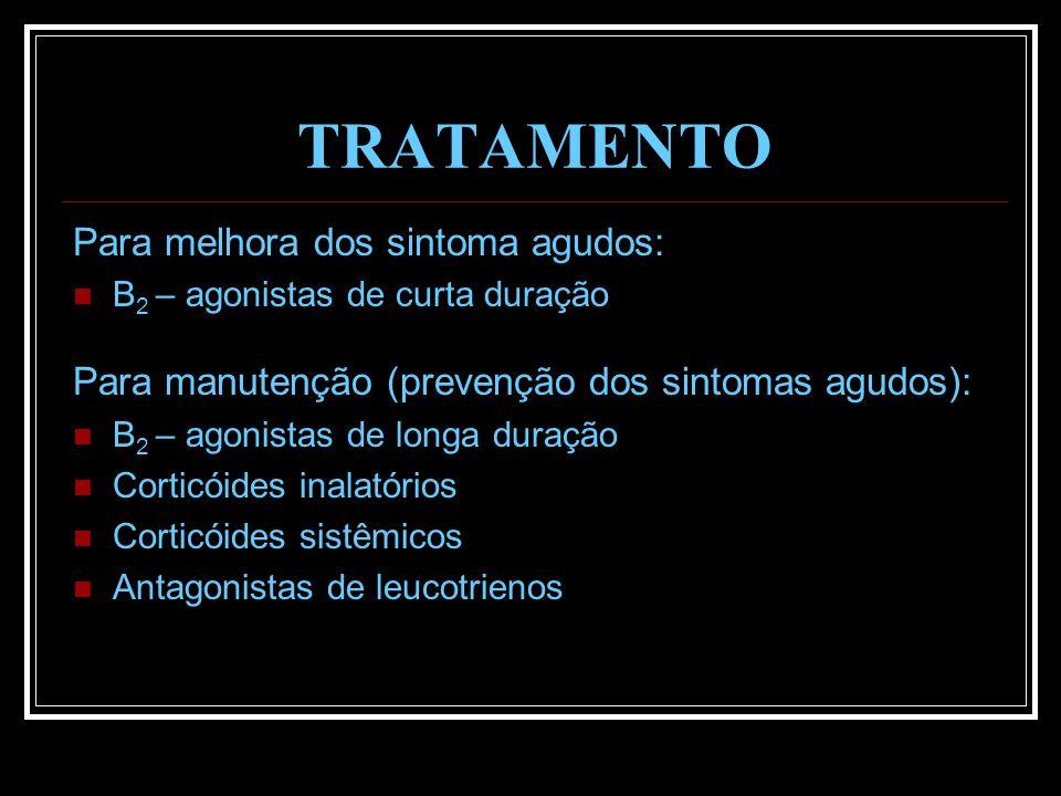 TRATAMENTO Para melhora dos sintoma agudos: