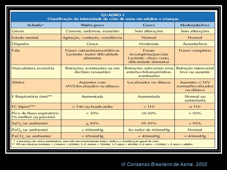 III Consenso Brasileiro de Asma, 2002