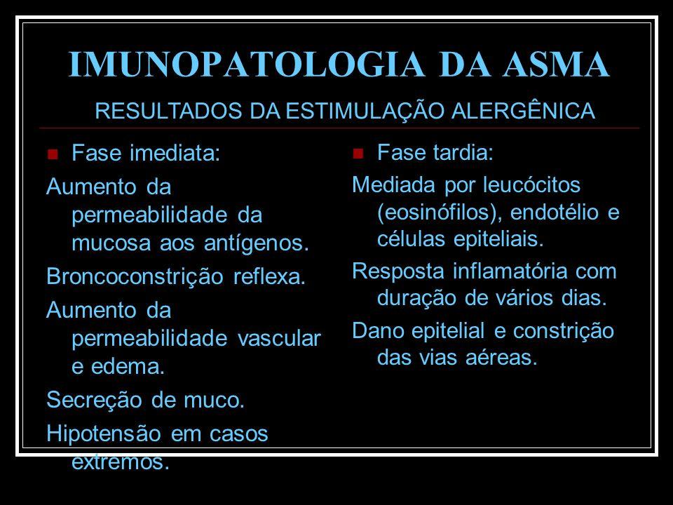 IMUNOPATOLOGIA DA ASMA