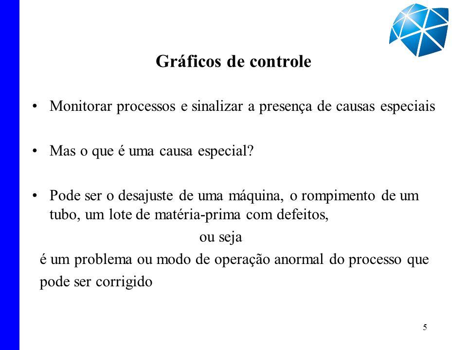 Gráficos de controle Monitorar processos e sinalizar a presença de causas especiais. Mas o que é uma causa especial
