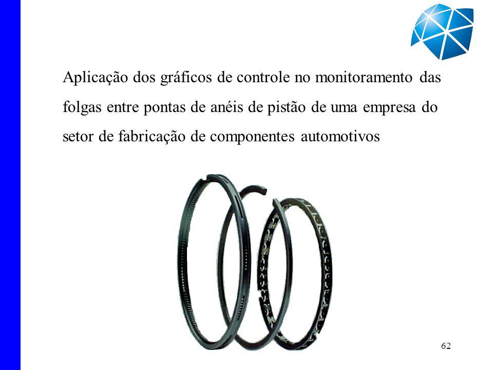 Aplicação dos gráficos de controle no monitoramento das folgas entre pontas de anéis de pistão de uma empresa do setor de fabricação de componentes automotivos