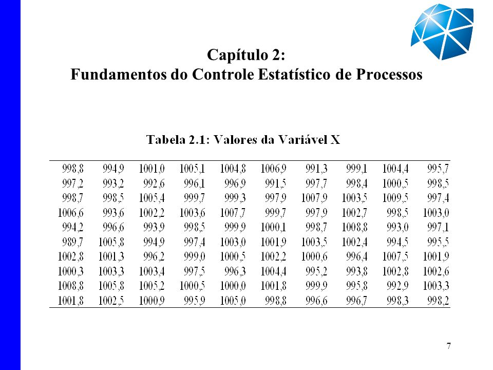 Capítulo 2: Fundamentos do Controle Estatístico de Processos