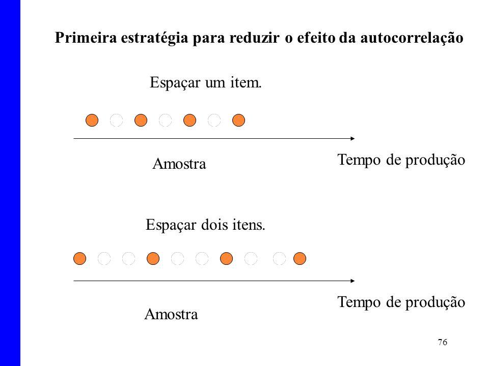 Primeira estratégia para reduzir o efeito da autocorrelação