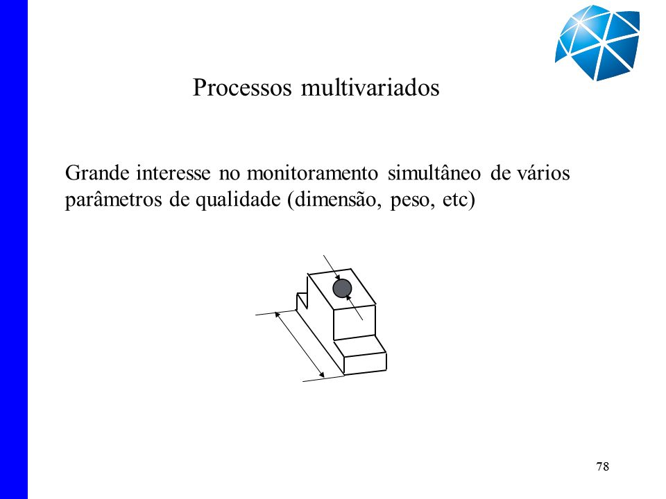 Processos multivariados