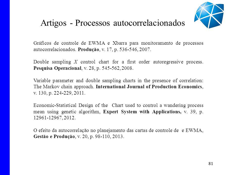 Artigos - Processos autocorrelacionados