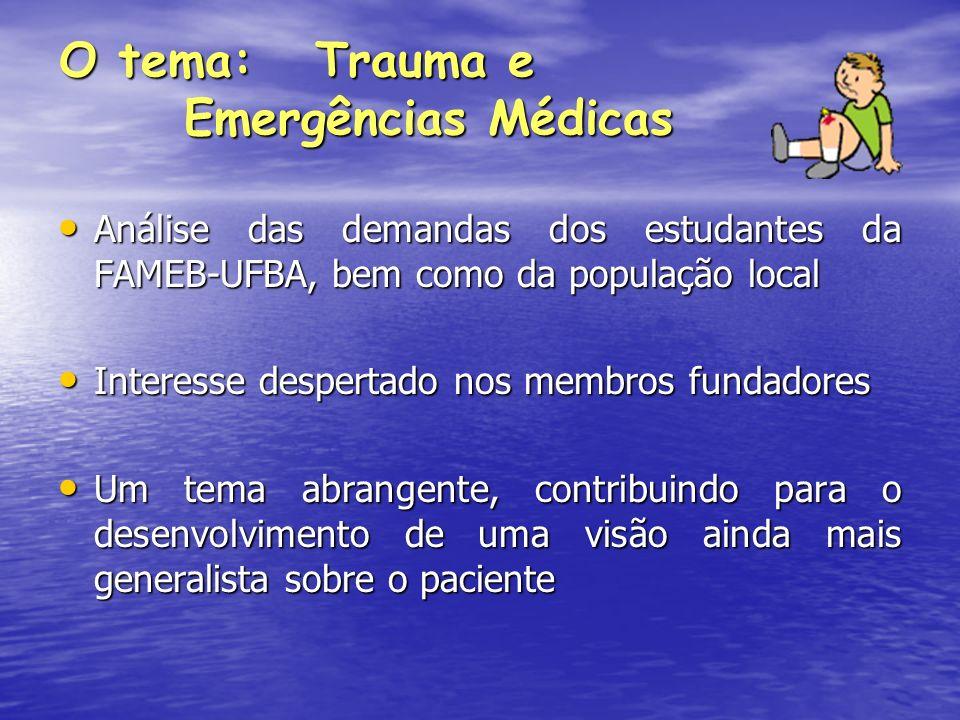 O tema: Trauma e Emergências Médicas