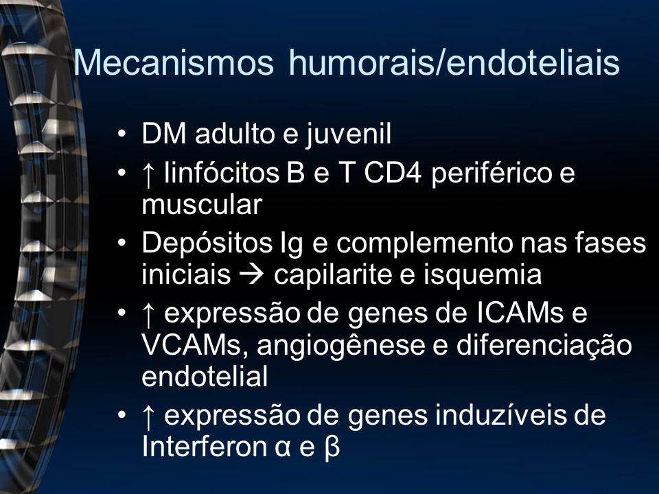 Mecanismos humorais/endoteliais
