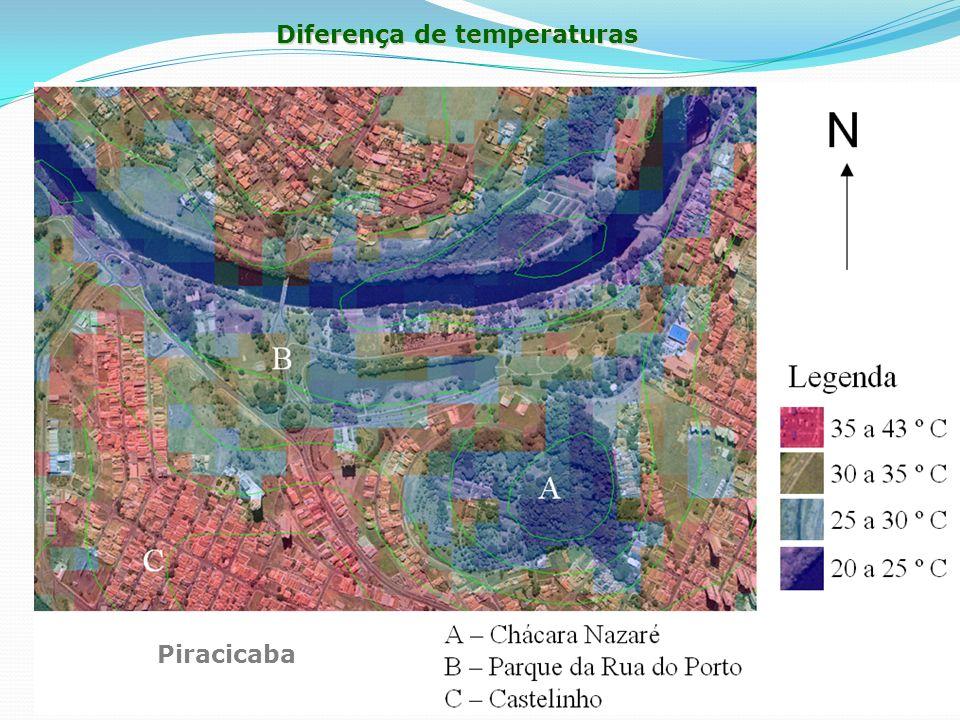 Diferença de temperaturas