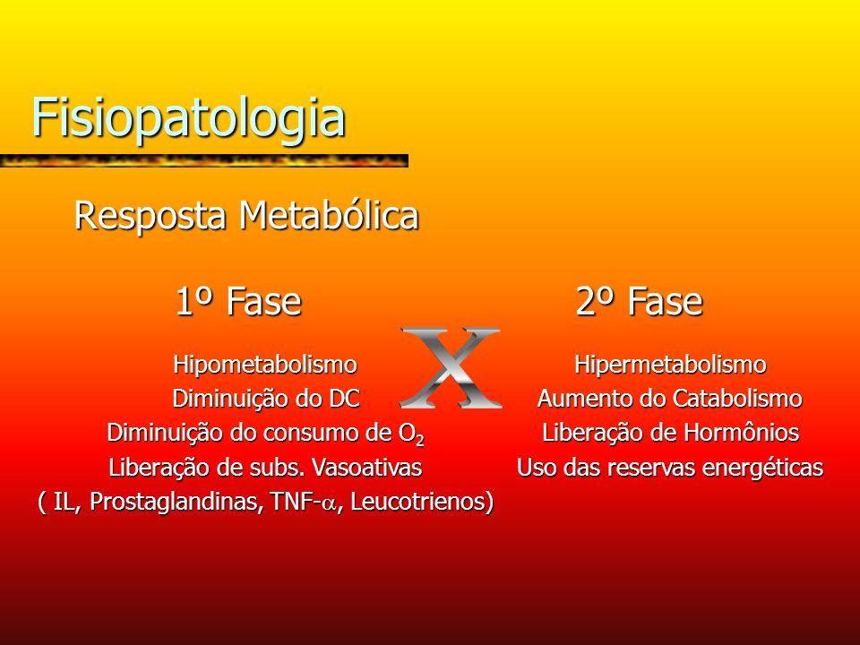 Fisiopatologia X Resposta Metabólica 1º Fase 2º Fase Hipometabolismo