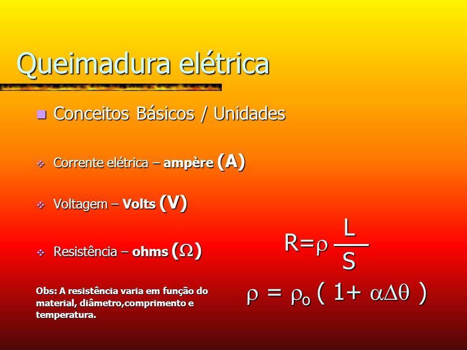 Queimadura elétrica L R= S  = o ( 1+  )