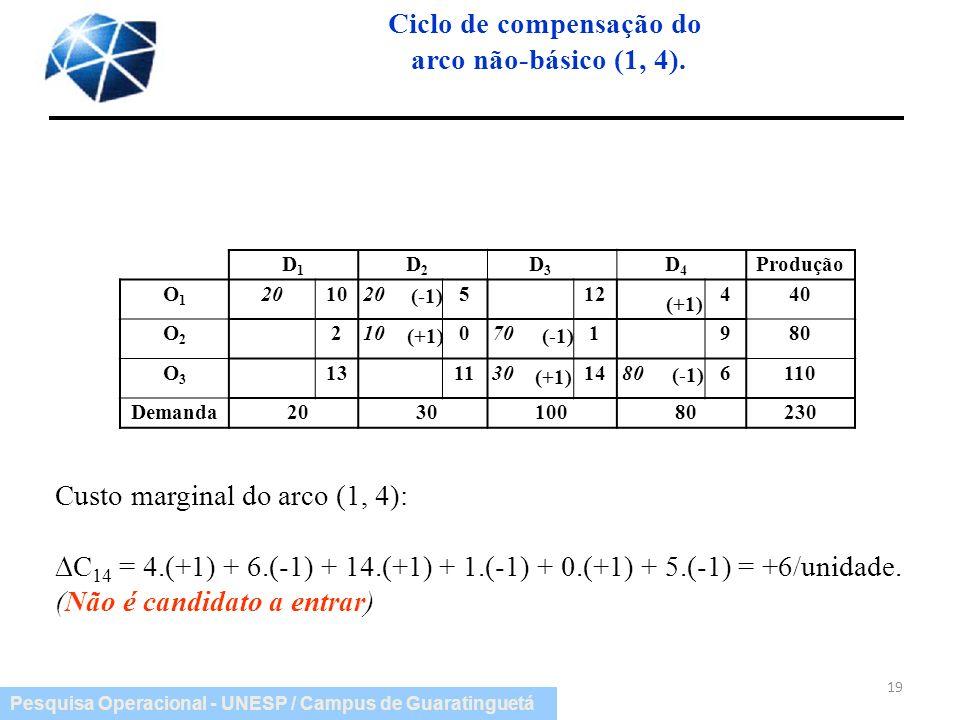 Ciclo de compensação do arco não-básico (1, 4).