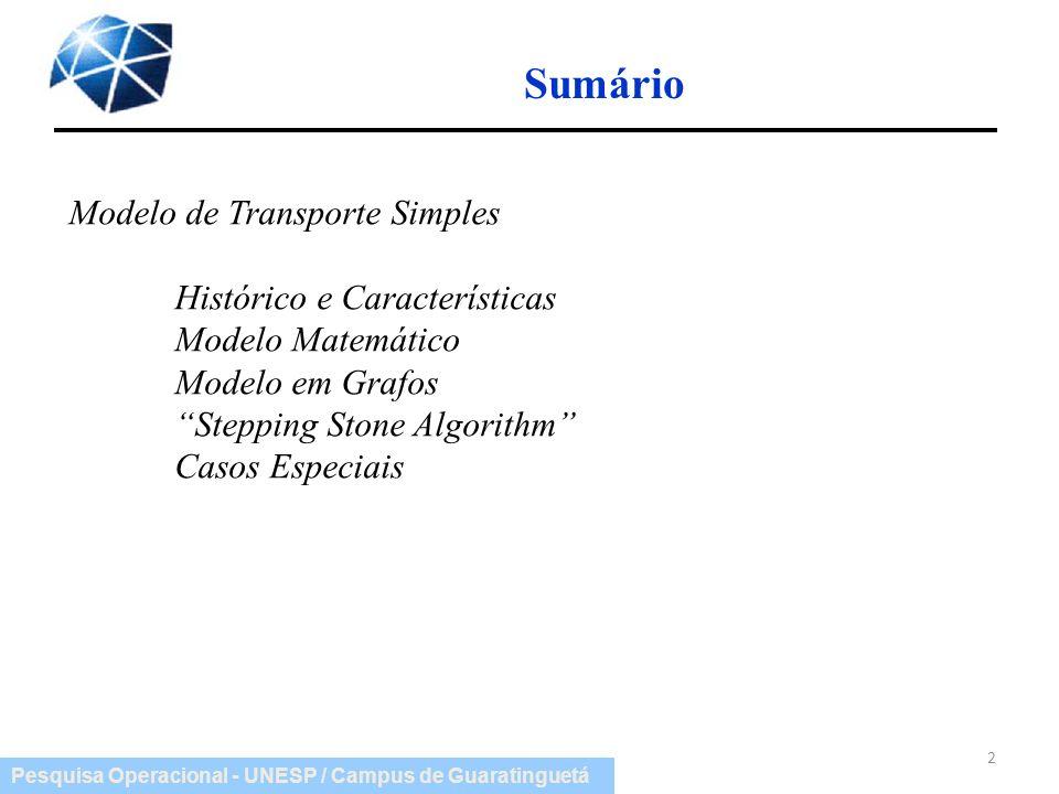 Sumário Modelo de Transporte Simples Histórico e Características