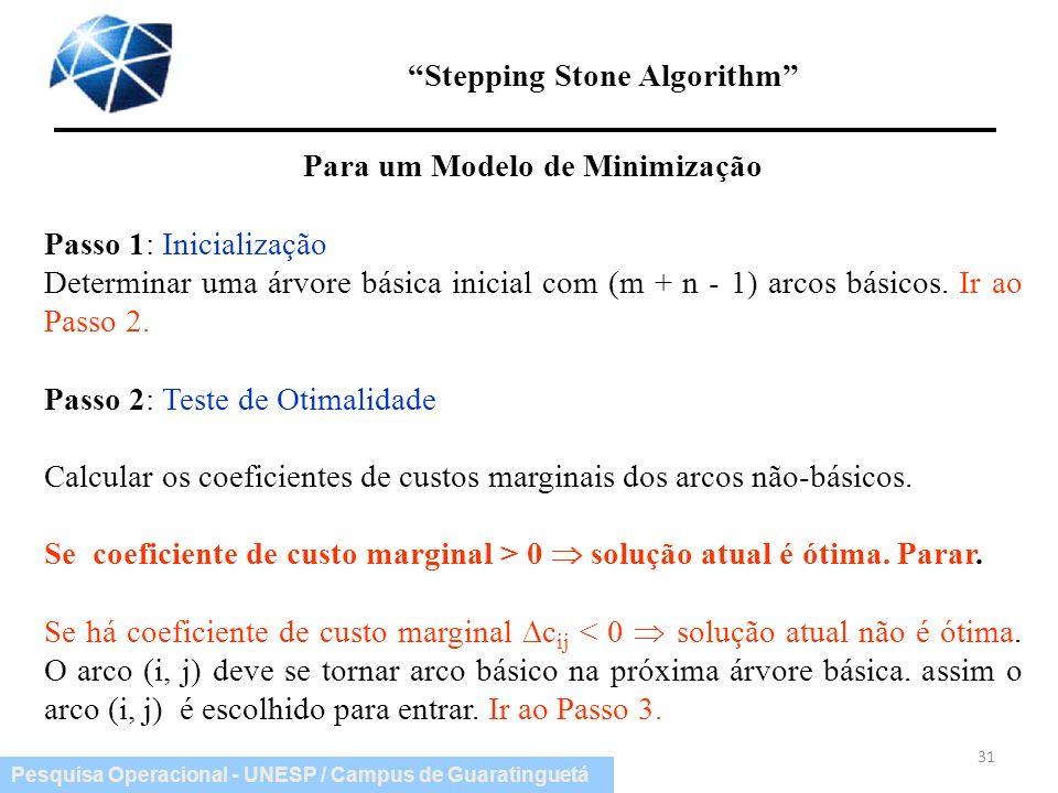 Stepping Stone Algorithm Para um Modelo de Minimização