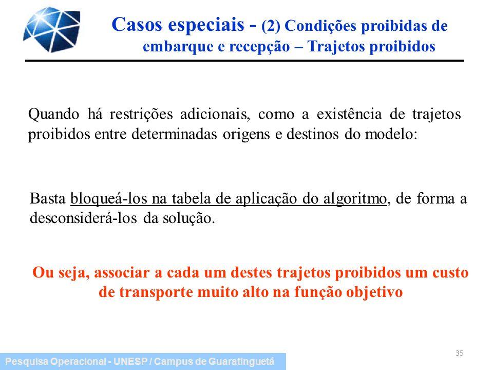 Casos especiais - (2) Condições proibidas de embarque e recepção – Trajetos proibidos