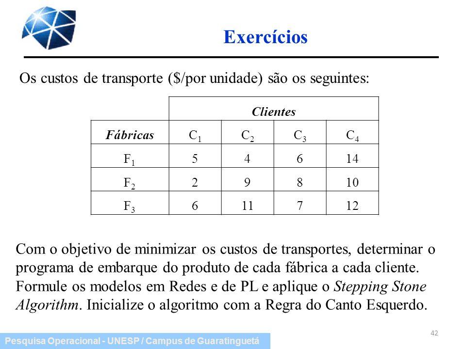 Exercícios Os custos de transporte ($/por unidade) são os seguintes: