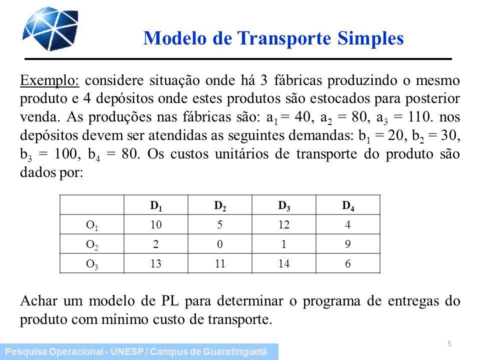 Modelo de Transporte Simples