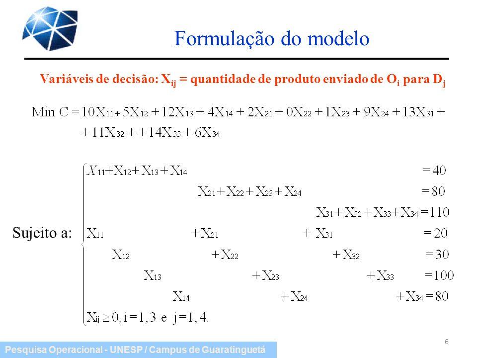 Formulação do modelo Sujeito a: