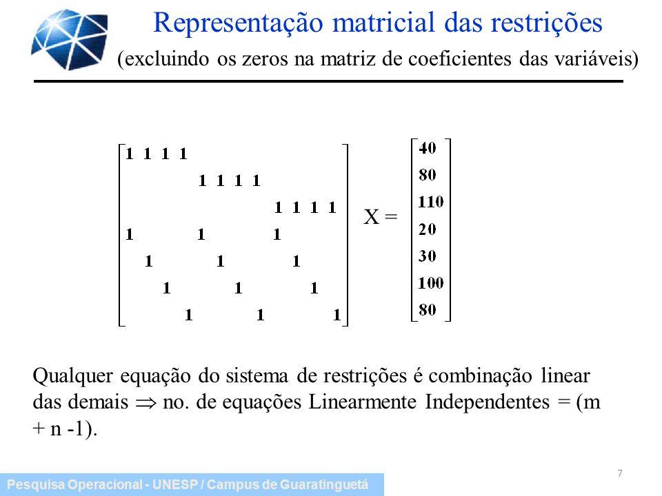 Representação matricial das restrições