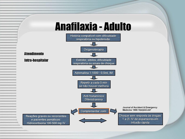 Anafilaxia - Adulto Atendimento Intra-hospitalar