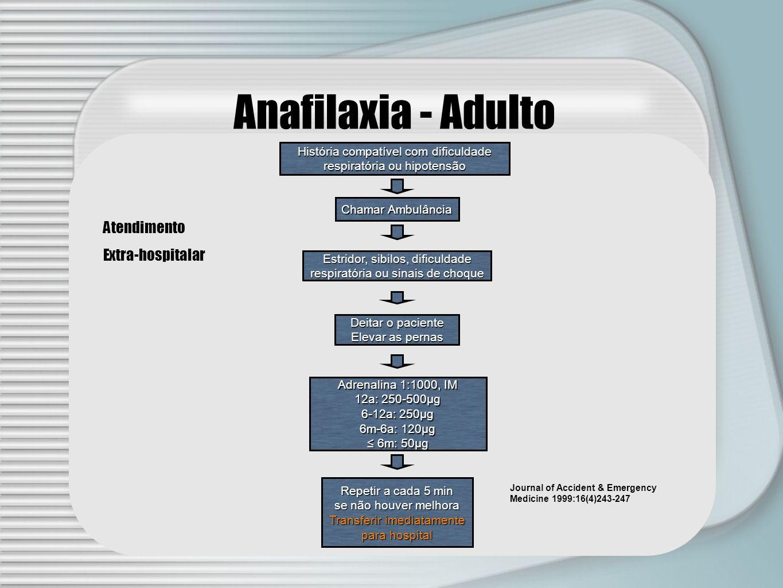 Anafilaxia - Adulto Atendimento Extra-hospitalar