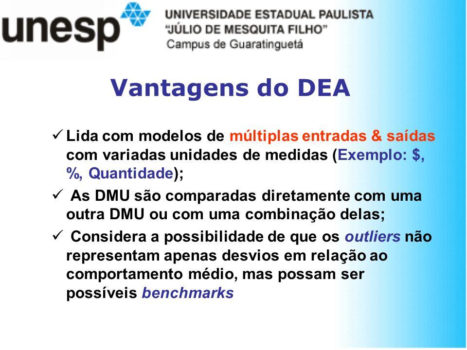 Vantagens do DEA Lida com modelos de múltiplas entradas & saídas com variadas unidades de medidas (Exemplo: $, %, Quantidade);