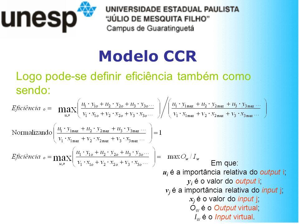 Modelo CCR Logo pode-se definir eficiência também como sendo: Em que: