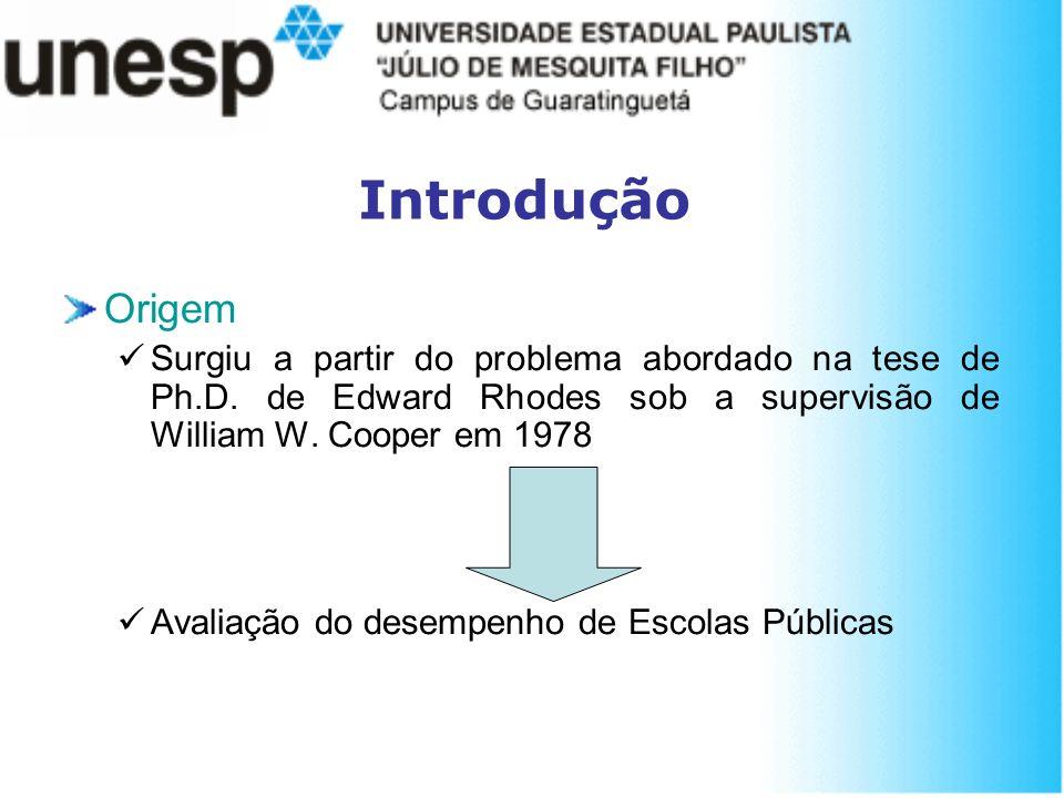 Introdução Origem. Surgiu a partir do problema abordado na tese de Ph.D. de Edward Rhodes sob a supervisão de William W. Cooper em 1978.