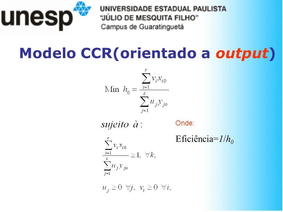 Modelo CCR(orientado a output)