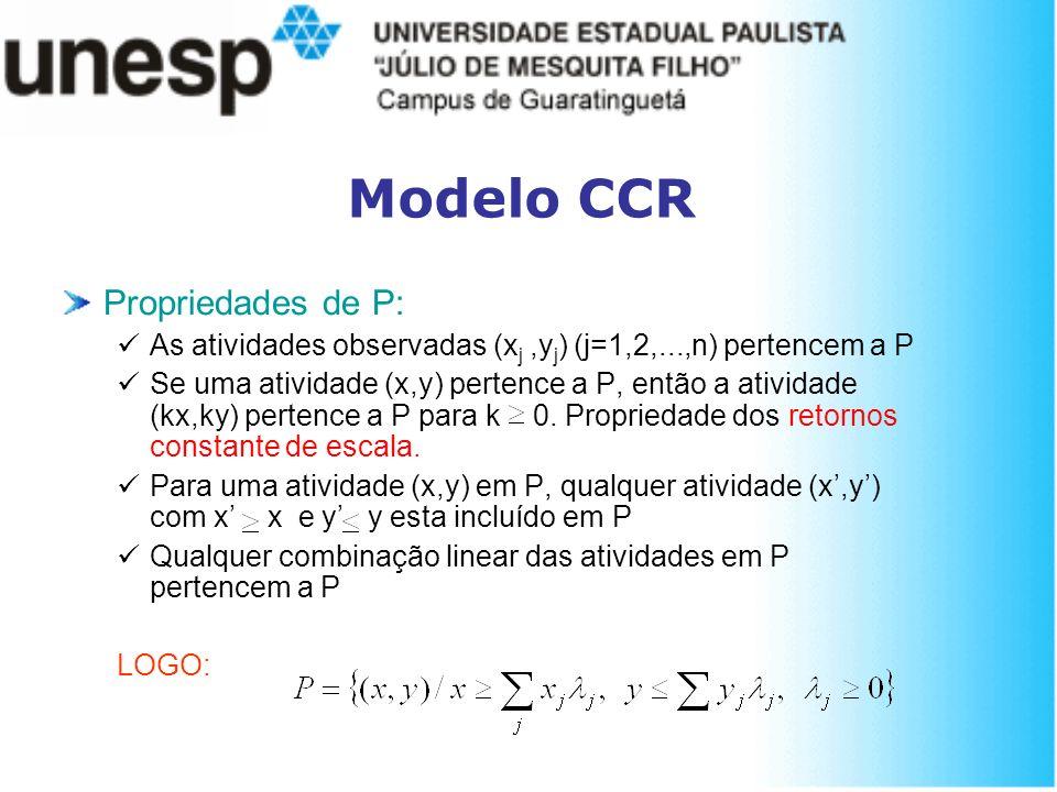 Modelo CCR Propriedades de P: