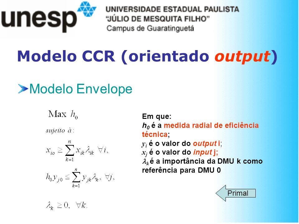 Modelo CCR (orientado output)