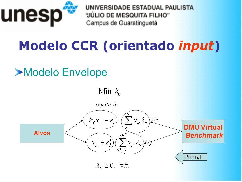 Modelo CCR (orientado input)