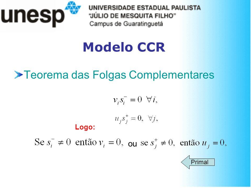 Modelo CCR Teorema das Folgas Complementares Logo: ou Primal