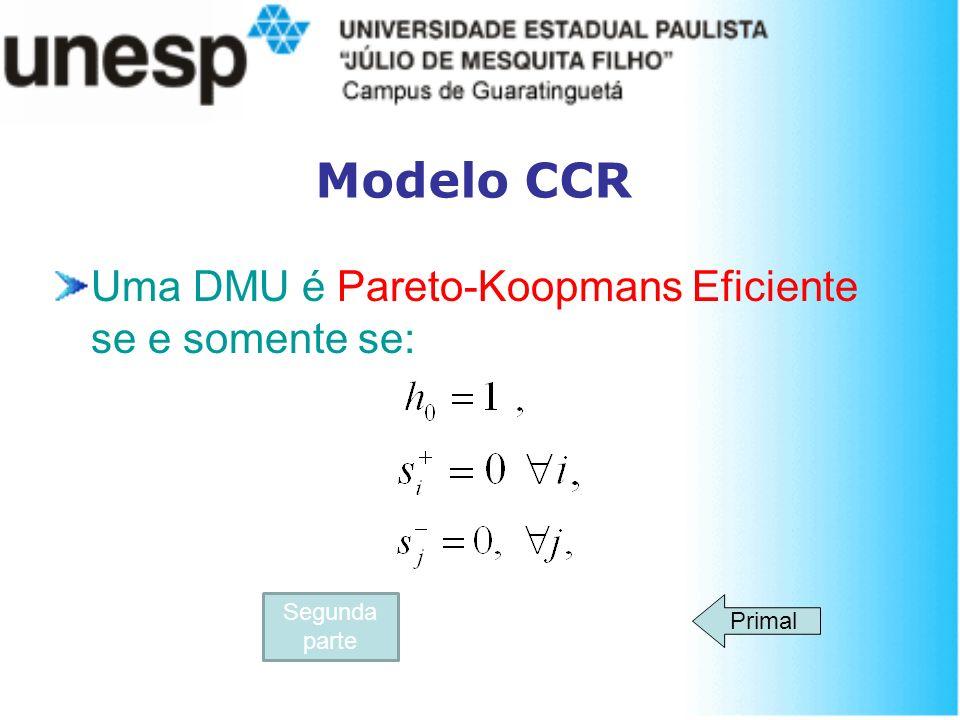 Modelo CCR Uma DMU é Pareto-Koopmans Eficiente se e somente se: