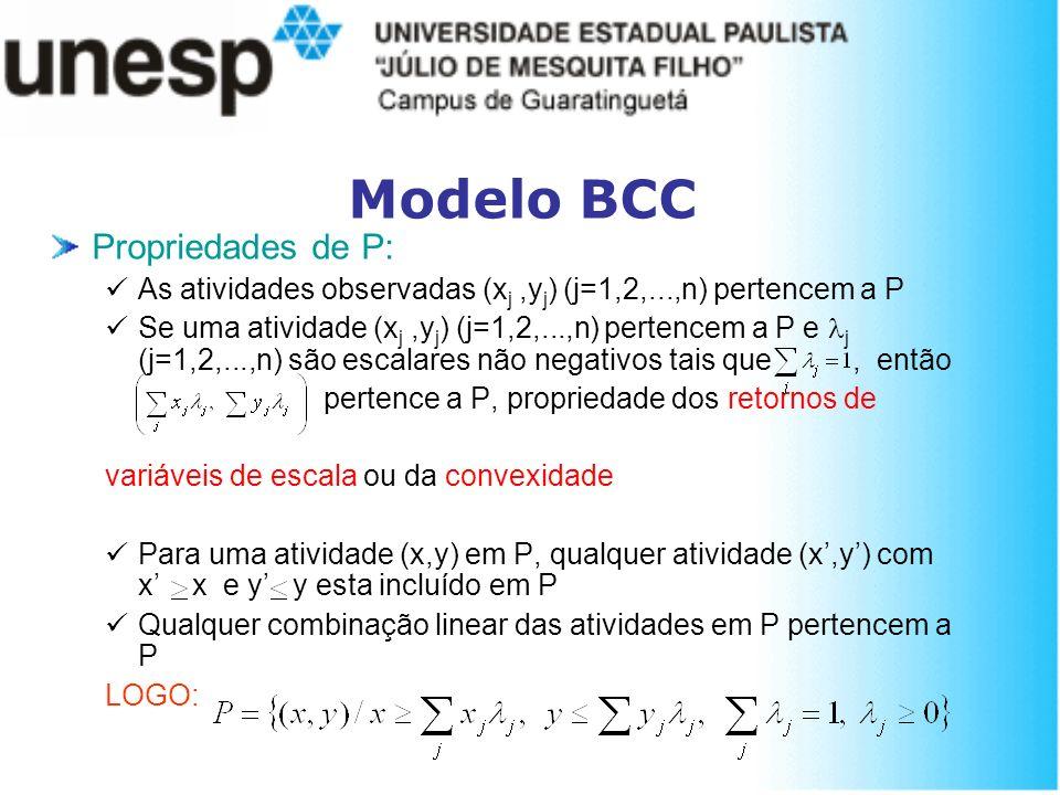 Modelo BCC Propriedades de P: